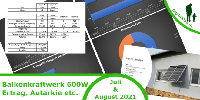 Balkonkraftwerk Ertrag – Juli & August 2021